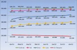 """Εικόνα για το άρθρο """"Αποτελέσματα LLU στο κλείσιμο του 2012"""""""