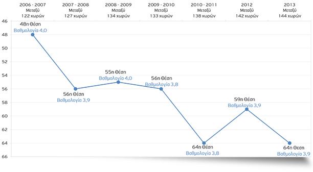 GITR_Report_2013_figure3