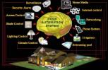 """Εικόνα για το άρθρο """"Αλματώδη αύξηση σημειώνει η υιοθέτηση των συστημάτων """"Smart Home"""" """""""