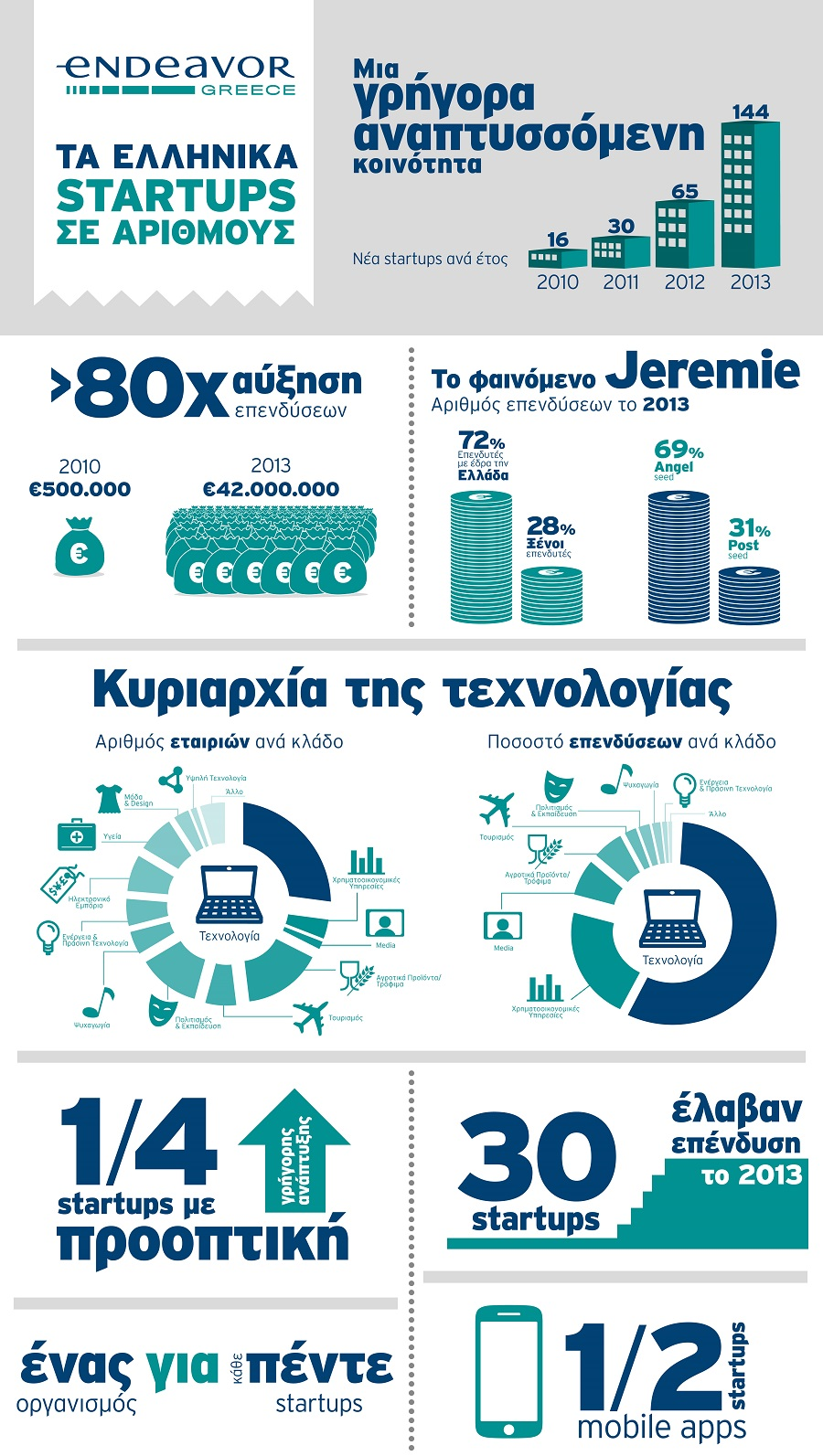Infographic_900x1600_F_GR