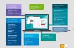"""Εικόνα για το άρθρο """"Η ESET παρουσιάζει τις νέες λύσεις ESET NOD32 Antivirus 8 και ESET Smart Security 8"""""""
