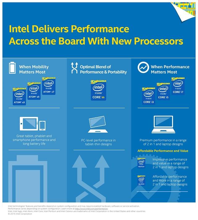 Intel_Atom_infographic
