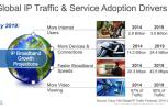 """Εικόνα για το άρθρο """"Τριπλασιασμό της διακίνησης δεδομένων μέσω IP προβλέπει η Cisco"""""""