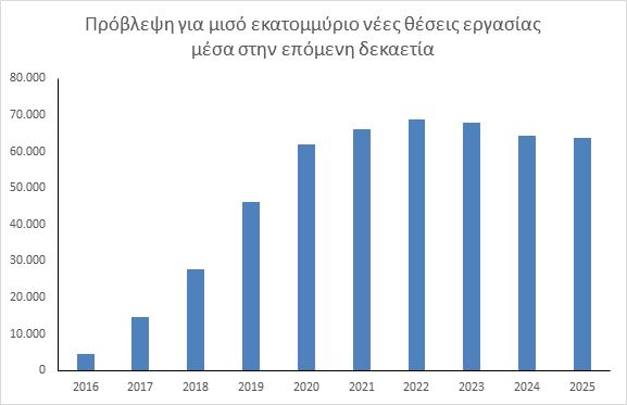 hepis graph