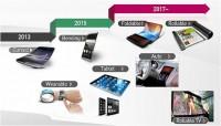 """Εικόνα για το άρθρο """"Η LG απογειώνει το μέλλον των τηλεοράσεων"""""""
