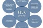 """Εικόνα για το άρθρο """"Στο Ερευνητικό Έργο FLEX συμμετέχει η COSMOTE"""""""