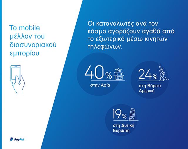 PayPal_IpsosReport_Infographic1