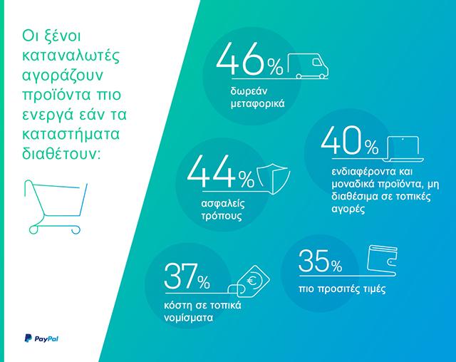 PayPal_IpsosReport_Infographic2