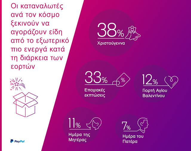 PayPal_IpsosReport_Infographic3