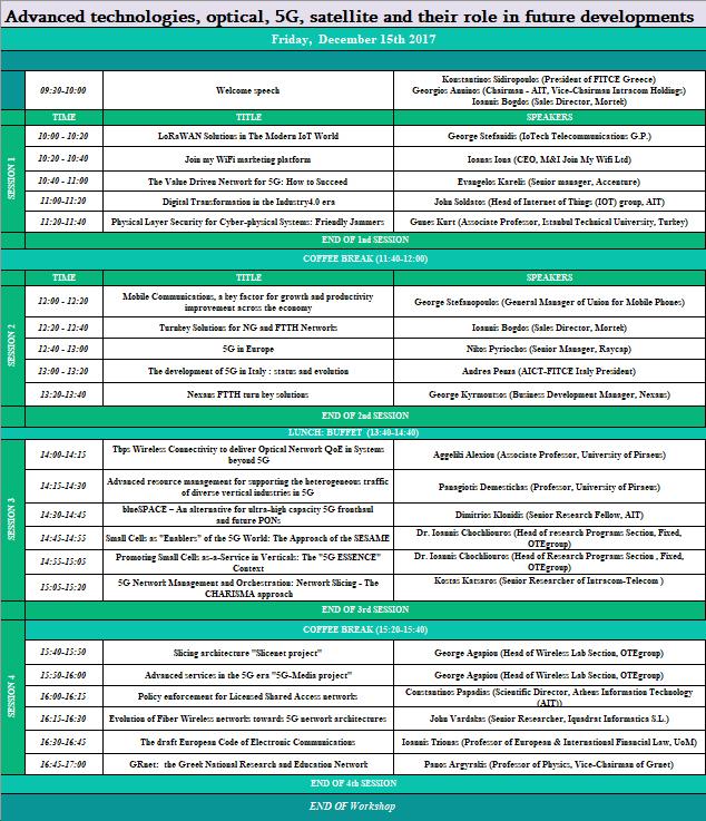 fitce-2017-schedule