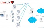 """Εικόνα για το άρθρο """"Η Protonyx προσφέρει τις υπηρεσίες comBOX μέσω του δορυφόρου KA-SAT της Eutelsat"""""""
