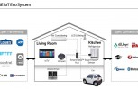 """Εικόνα για το άρθρο """"LG: Αναβάθμιση του έξυπνου οικοσύστηματος με το νέο SmartThinQ™ Hub"""""""